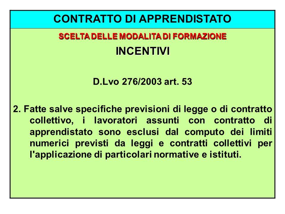 CONTRATTO DI APPRENDISTATO SCELTA DELLE MODALITA DI FORMAZIONE INCENTIVI D.Lvo 276/2003 art. 53 2. Fatte salve specifiche previsioni di legge o di con