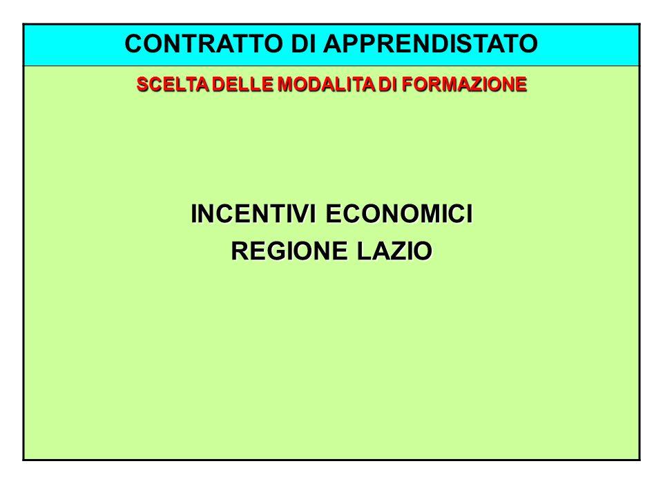 CONTRATTO DI APPRENDISTATO SCELTA DELLE MODALITA DI FORMAZIONE INCENTIVI ECONOMICI REGIONE LAZIO
