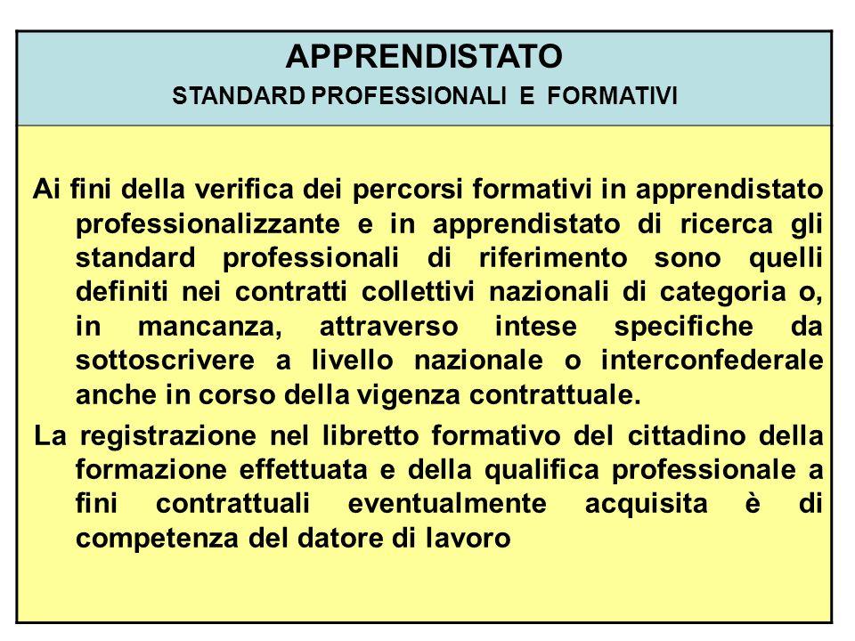 APPRENDISTATO STANDARD PROFESSIONALI E FORMATIVI Ai fini della verifica dei percorsi formativi in apprendistato professionalizzante e in apprendistato