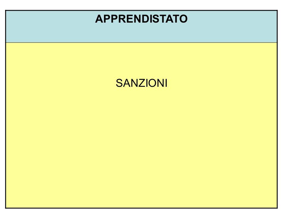 APPRENDISTATO SANZIONI