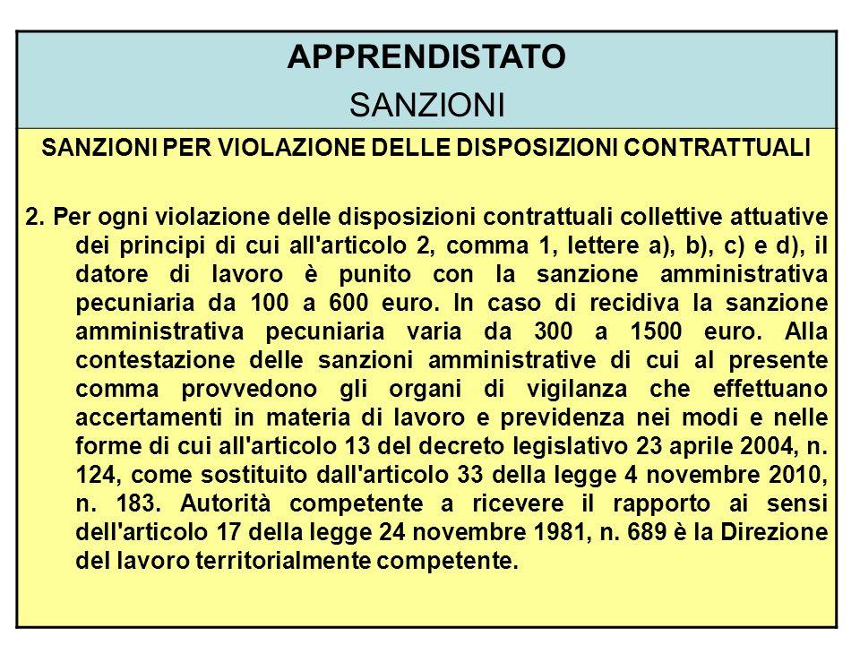 APPRENDISTATO SANZIONI SANZIONI PER VIOLAZIONE DELLE DISPOSIZIONI CONTRATTUALI 2. Per ogni violazione delle disposizioni contrattuali collettive attua