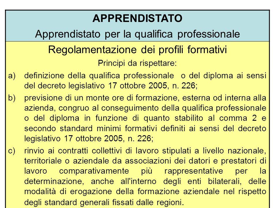 APPRENDISTATO Apprendistato per la qualifica professionale Regolamentazione dei profili formativi Principi da rispettare: a)definizione della qualific