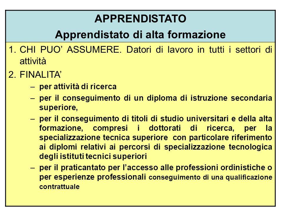 APPRENDISTATO Apprendistato di alta formazione 1.CHI PUO ASSUMERE. Datori di lavoro in tutti i settori di attività 2.FINALITA –per attività di ricerca