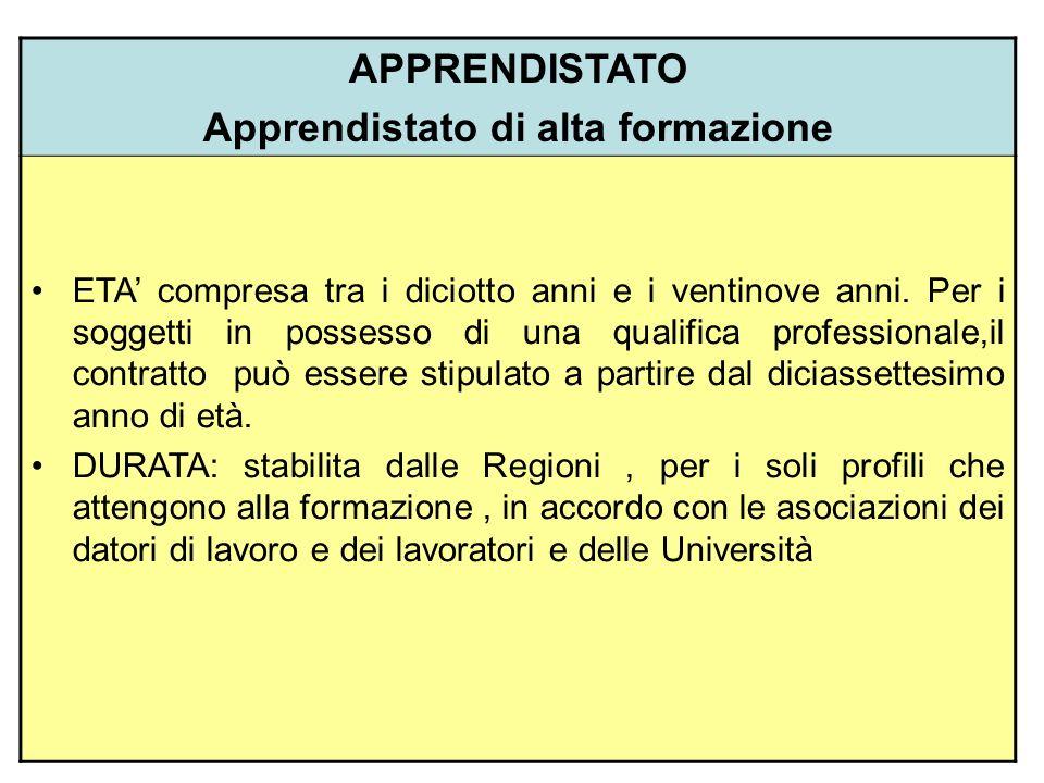 APPRENDISTATO Apprendistato di alta formazione ETA compresa tra i diciotto anni e i ventinove anni. Per i soggetti in possesso di una qualifica profes