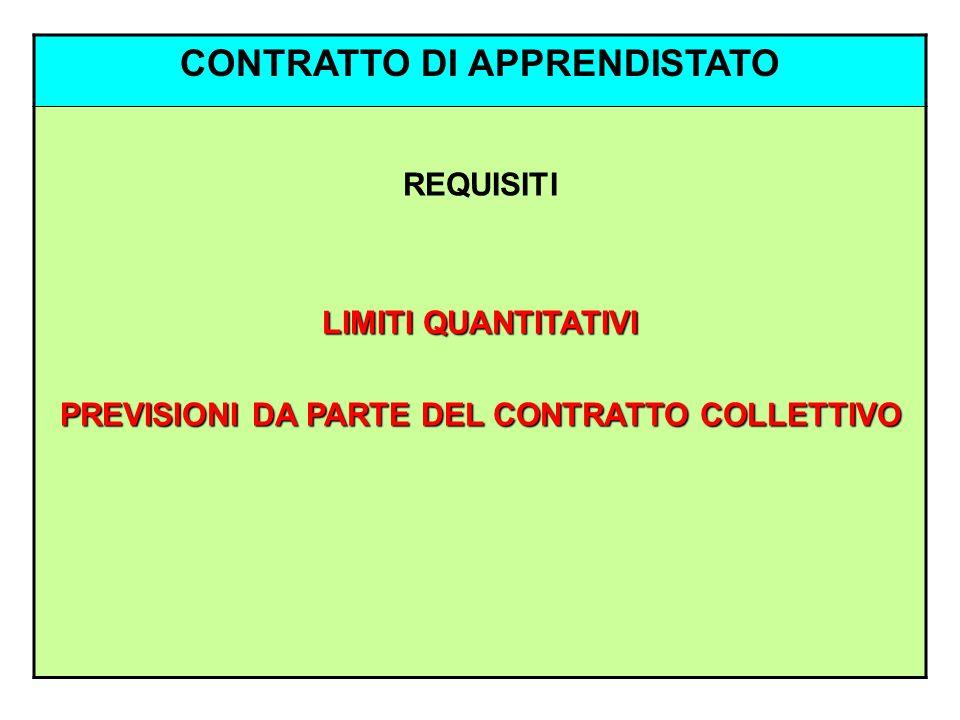 CONTRATTO DI APPRENDISTATO REQUISITI LIMITI QUANTITATIVI PREVISIONI DA PARTE DEL CONTRATTO COLLETTIVO