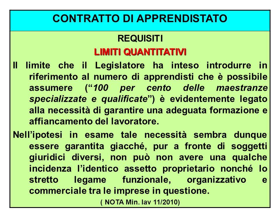 CONTRATTO DI APPRENDISTATO REQUISITI LIMITI QUANTITATIVI Il limite che il Legislatore ha inteso introdurre in riferimento al numero di apprendisti che