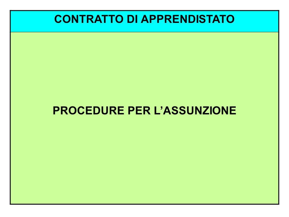 CONTRATTO DI APPRENDISTATO PROCEDURE PER LASSUNZIONE