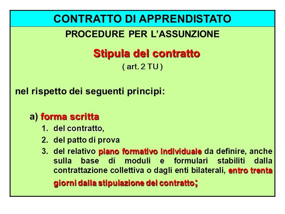 CONTRATTO DI APPRENDISTATO PROCEDURE PER LASSUNZIONE Stipula del contratto ( art. 2 TU ) nel rispetto dei seguenti principi: forma scritta a) forma sc