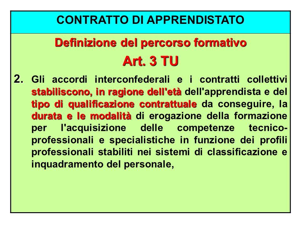 CONTRATTO DI APPRENDISTATO Definizione del percorso formativo Art. 3 TU 2. stabiliscono, in ragione dell'età tipo di qualificazione contrattuale durat