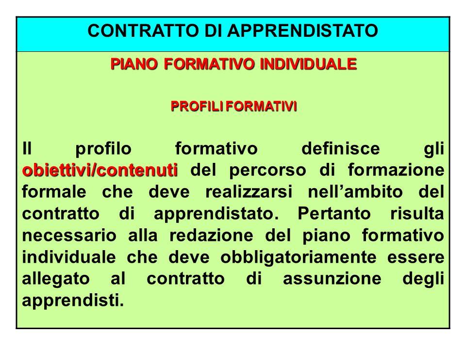 CONTRATTO DI APPRENDISTATO PIANO FORMATIVO INDIVIDUALE PROFILI FORMATIVI obiettivi/contenuti Il profilo formativo definisce gli obiettivi/contenuti de