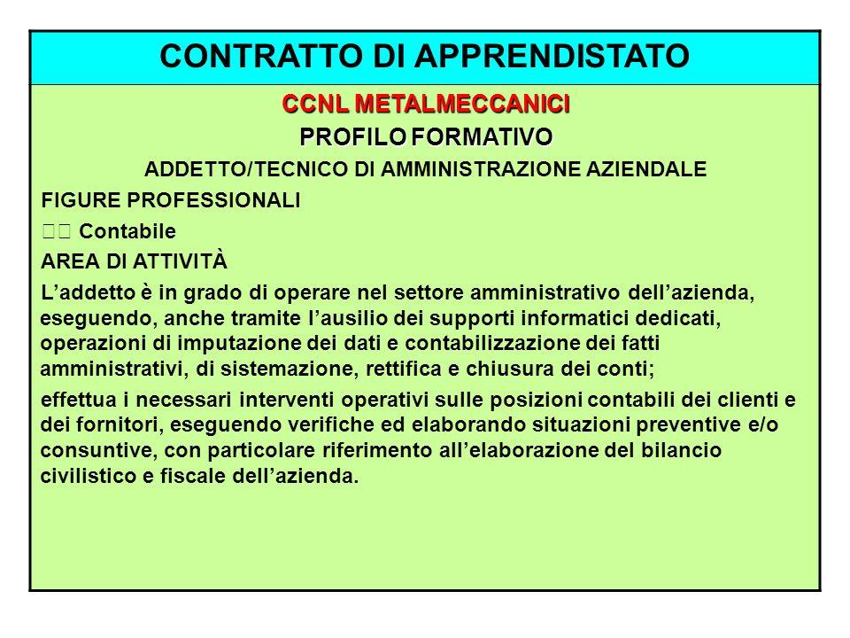 CONTRATTO DI APPRENDISTATO CCNL METALMECCANICI PROFILO FORMATIVO ADDETTO/TECNICO DI AMMINISTRAZIONE AZIENDALE FIGURE PROFESSIONALI Contabile AREA DI A
