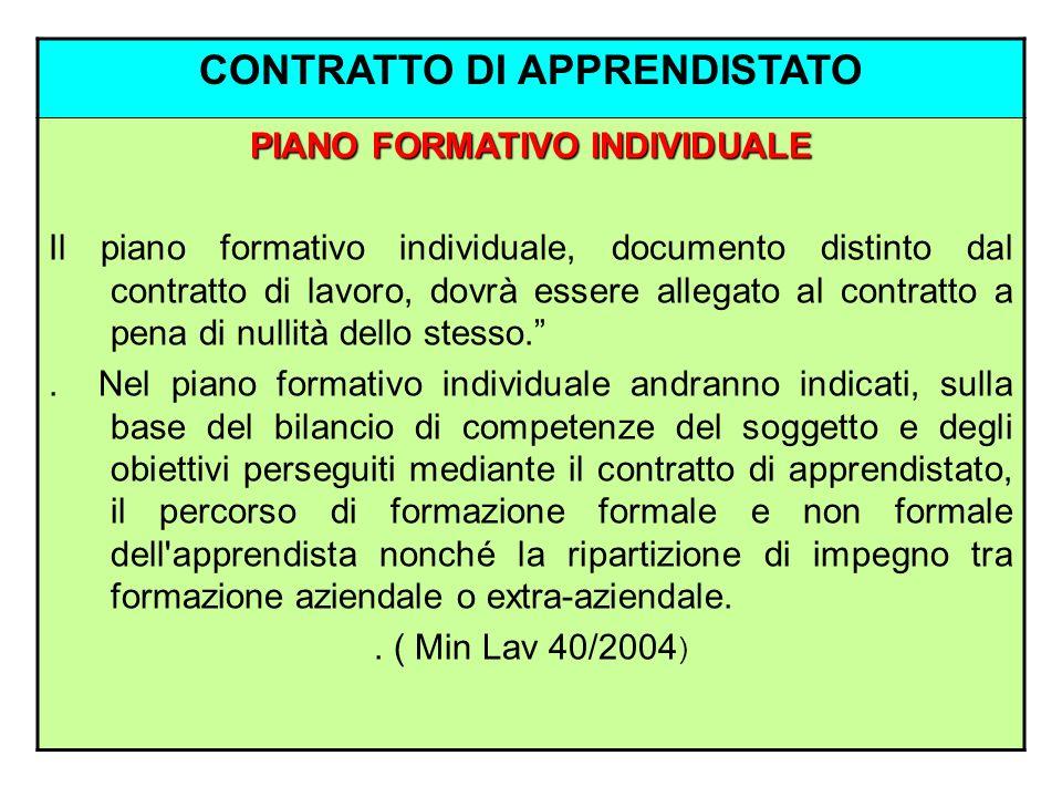 CONTRATTO DI APPRENDISTATO PIANO FORMATIVO INDIVIDUALE Il piano formativo individuale, documento distinto dal contratto di lavoro, dovrà essere allega