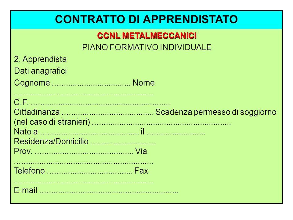 CONTRATTO DI APPRENDISTATO CCNL METALMECCANICI PIANO FORMATIVO INDIVIDUALE 2. Apprendista Dati anagrafici Cognome................................... N