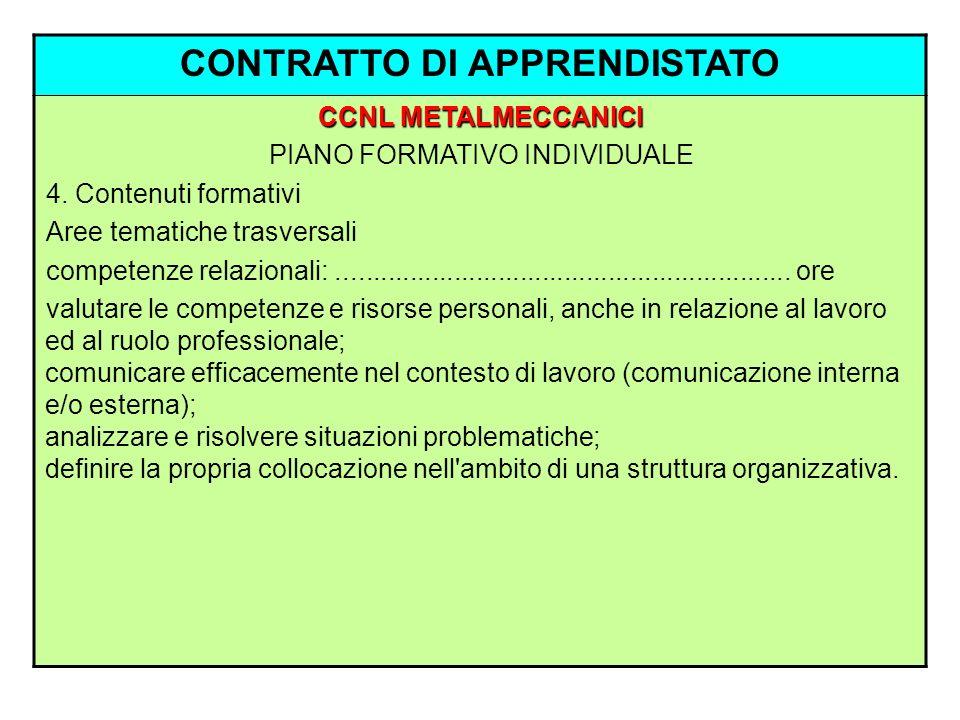 CONTRATTO DI APPRENDISTATO CCNL METALMECCANICI PIANO FORMATIVO INDIVIDUALE 4. Contenuti formativi Aree tematiche trasversali competenze relazionali:..