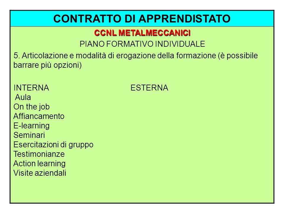 CONTRATTO DI APPRENDISTATO CCNL METALMECCANICI PIANO FORMATIVO INDIVIDUALE 5. Articolazione e modalità di erogazione della formazione (è possibile bar