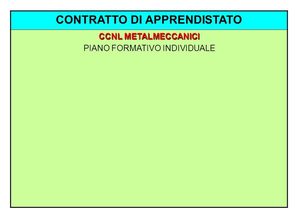 CONTRATTO DI APPRENDISTATO CCNL METALMECCANICI PIANO FORMATIVO INDIVIDUALE