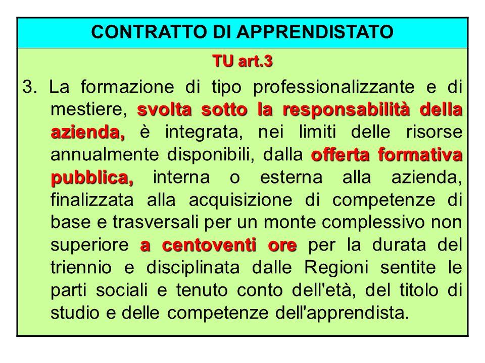 CONTRATTO DI APPRENDISTATO TU art.3 svolta sotto la responsabilità della azienda, offerta formativa pubblica, a centoventi ore 3. La formazione di tip