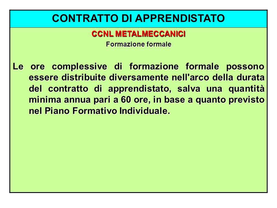 CONTRATTO DI APPRENDISTATO CCNL METALMECCANICI Formazione formale Le ore complessive di formazione formale possono essere distribuite diversamente nel