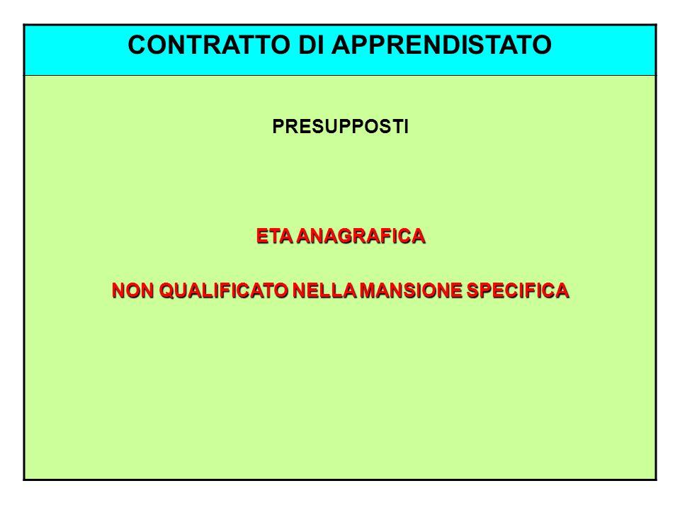 CONTRATTO DI APPRENDISTATO PRESUPPOSTI ETA ANAGRAFICA NON QUALIFICATO NELLA MANSIONE SPECIFICA
