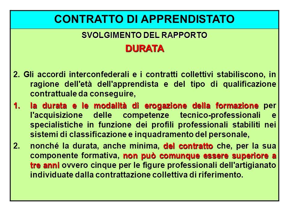 CONTRATTO DI APPRENDISTATO SVOLGIMENTO DEL RAPPORTO DURATA 2. Gli accordi interconfederali e i contratti collettivi stabiliscono, in ragione dell'età