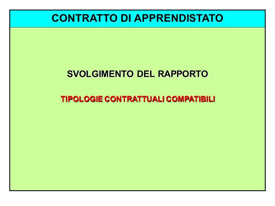 CONTRATTO DI APPRENDISTATO SVOLGIMENTO DEL RAPPORTO TIPOLOGIE CONTRATTUALI COMPATIBILI