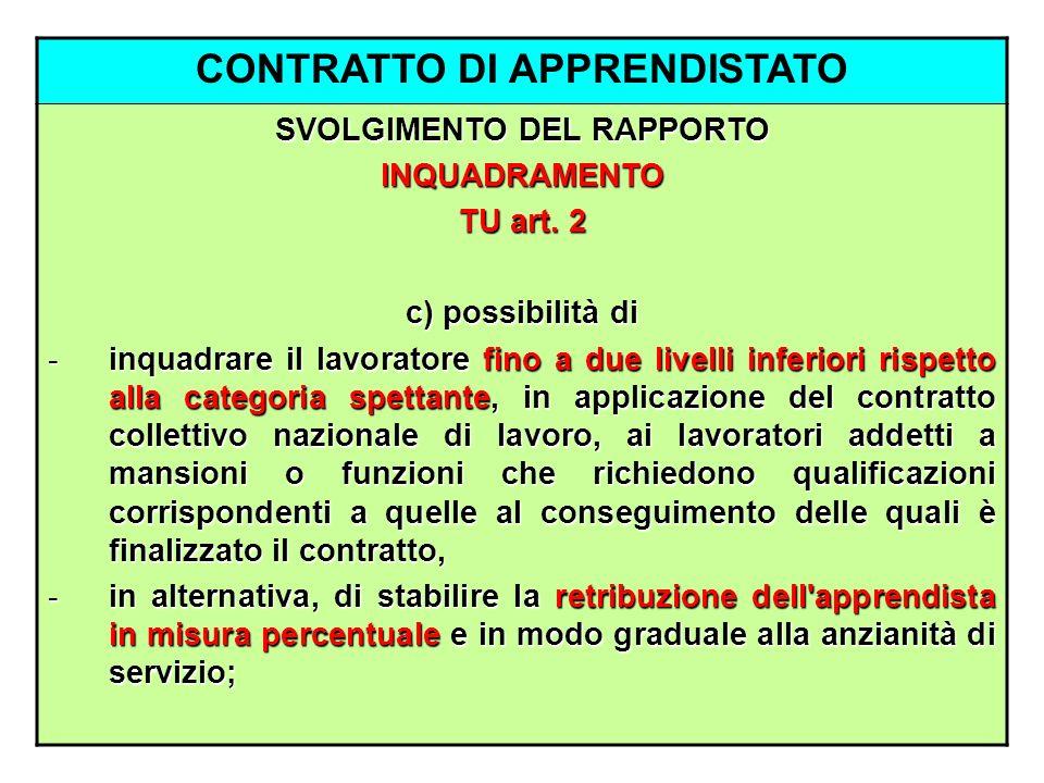 CONTRATTO DI APPRENDISTATO SVOLGIMENTO DEL RAPPORTO INQUADRAMENTO TU art. 2 c) possibilità di -inquadrare il lavoratore fino a due livelli inferiori r