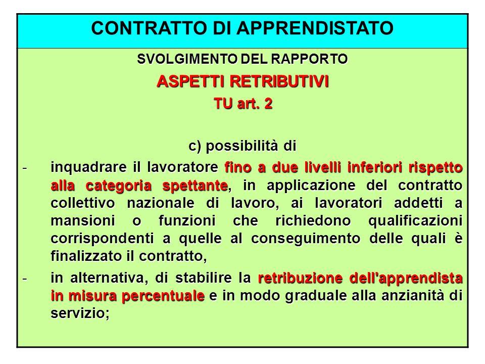 CONTRATTO DI APPRENDISTATO SVOLGIMENTO DEL RAPPORTO ASPETTI RETRIBUTIVI TU art. 2 c) possibilità di -inquadrare il lavoratore fino a due livelli infer