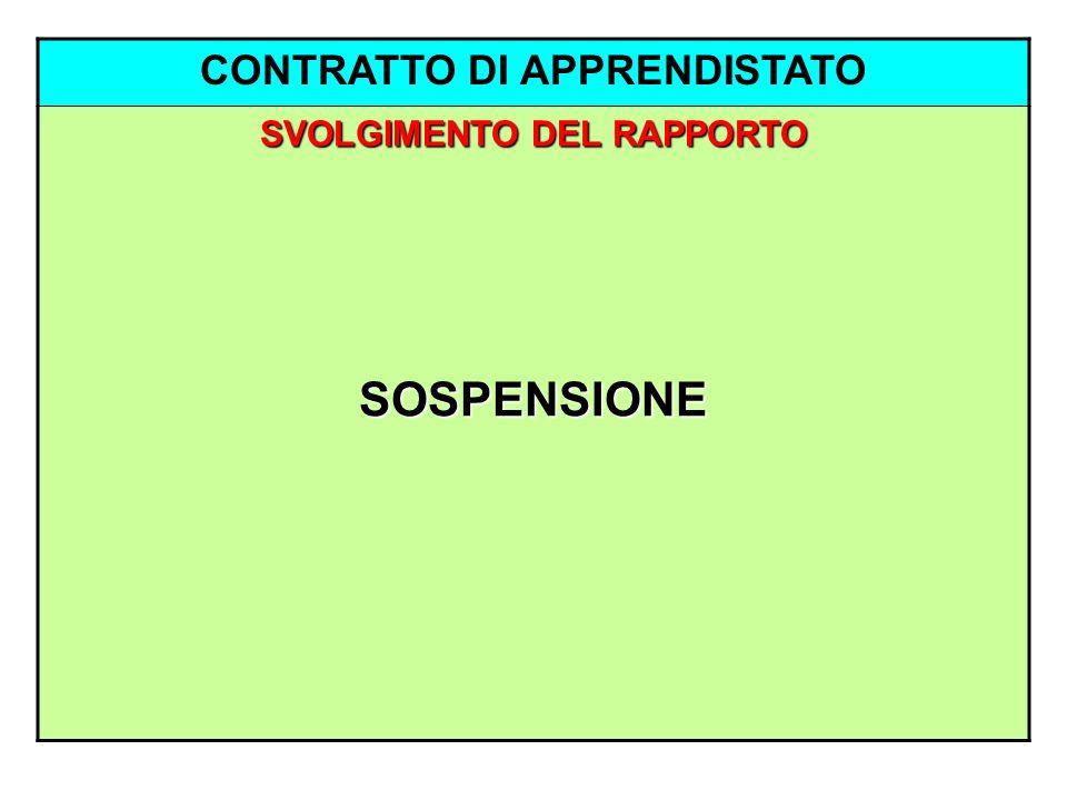 CONTRATTO DI APPRENDISTATO SVOLGIMENTO DEL RAPPORTO SOSPENSIONE