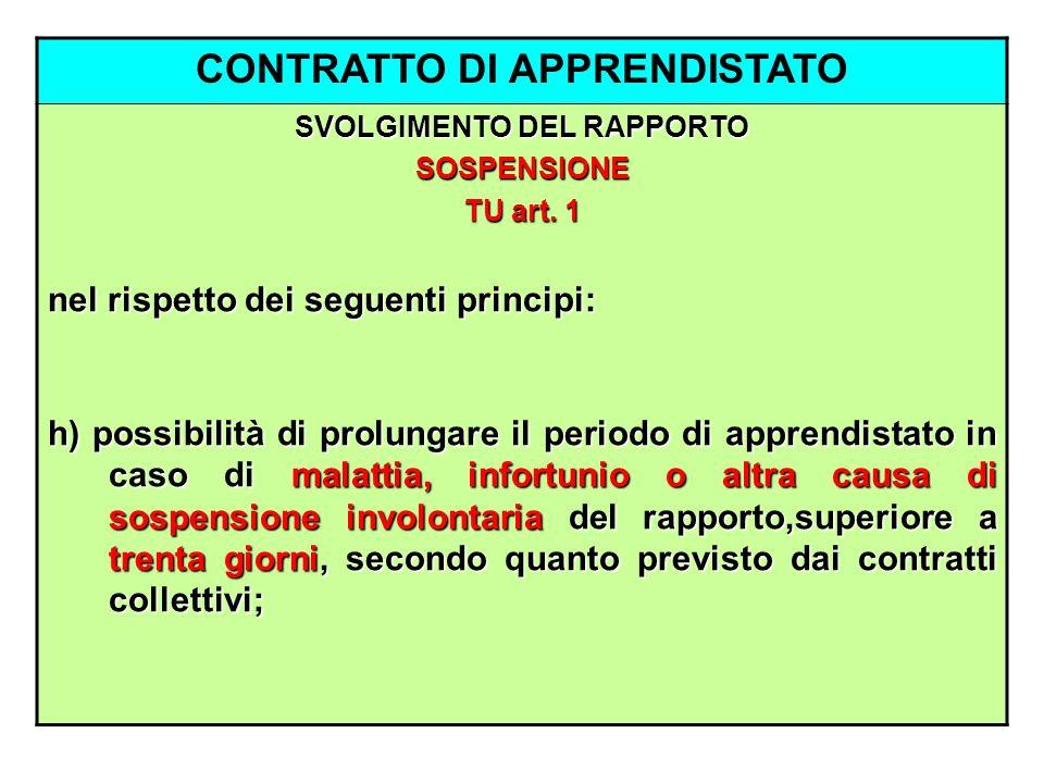 CONTRATTO DI APPRENDISTATO SVOLGIMENTO DEL RAPPORTO SOSPENSIONE TU art. 1 nel rispetto dei seguenti principi: h) possibilità di prolungare il periodo