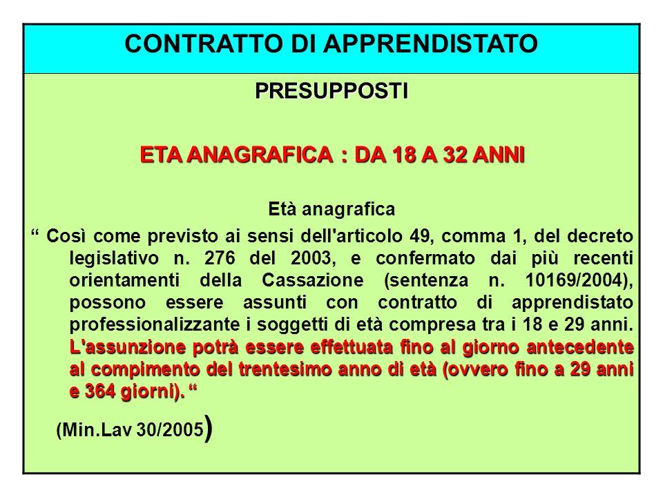 CONTRATTO DI APPRENDISTATO PRESUPPOSTI ETA ANAGRAFICA : DA 18 A 32 ANNI Età anagrafica L'assunzione potrà essere effettuata fino al giorno antecedente