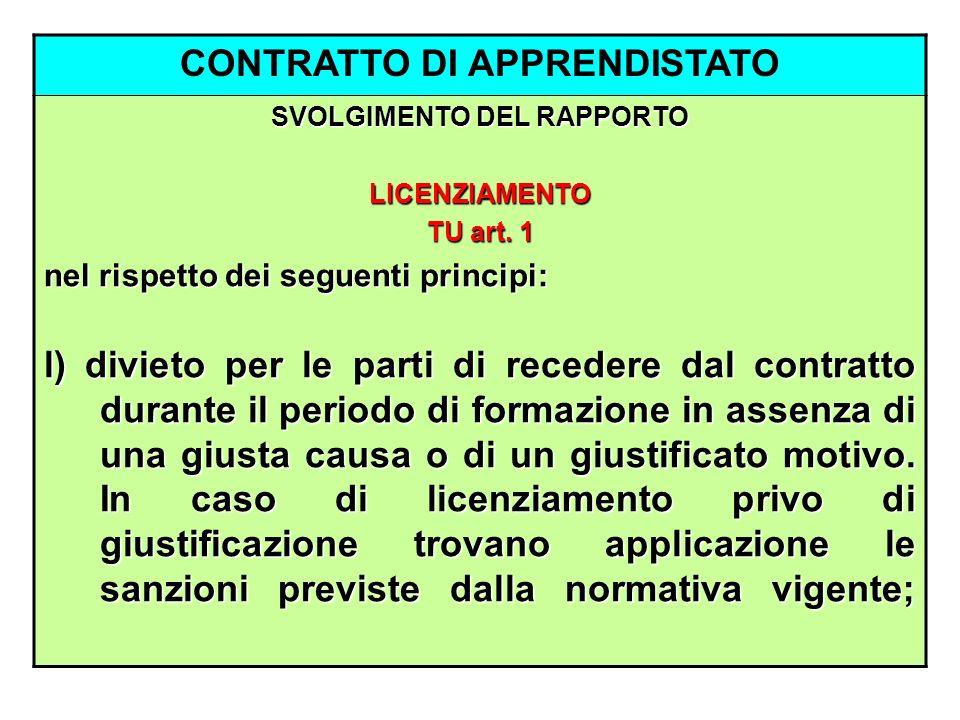 CONTRATTO DI APPRENDISTATO SVOLGIMENTO DEL RAPPORTO LICENZIAMENTO TU art. 1 nel rispetto dei seguenti principi: l) divieto per le parti di recedere da
