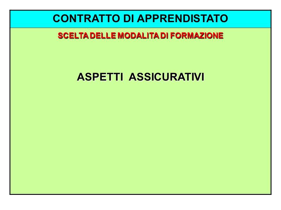 CONTRATTO DI APPRENDISTATO SCELTA DELLE MODALITA DI FORMAZIONE ASPETTI ASSICURATIVI