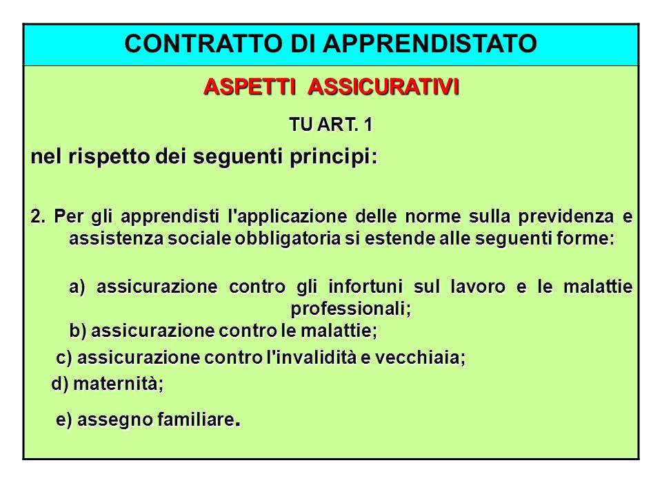 CONTRATTO DI APPRENDISTATO ASPETTI ASSICURATIVI TU ART. 1 nel rispetto dei seguenti principi: 2. Per gli apprendisti l'applicazione delle norme sulla