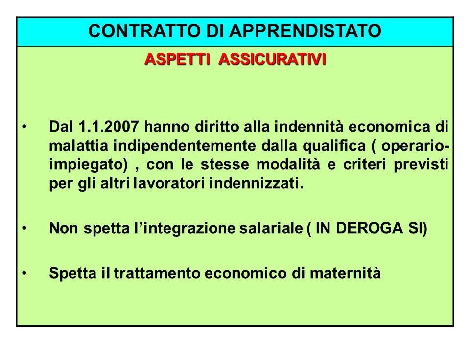 CONTRATTO DI APPRENDISTATO ASPETTI ASSICURATIVI Dal 1.1.2007 hanno diritto alla indennità economica di malattia indipendentemente dalla qualifica ( op