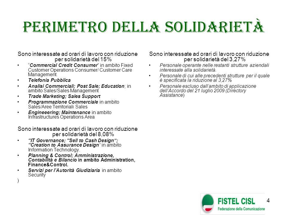 4 Perimetro della Solidarietà Sono interessate ad orari di lavoro con riduzione per solidarietà del 15% Commercial Credit Consumer in ambito Fixed Cus