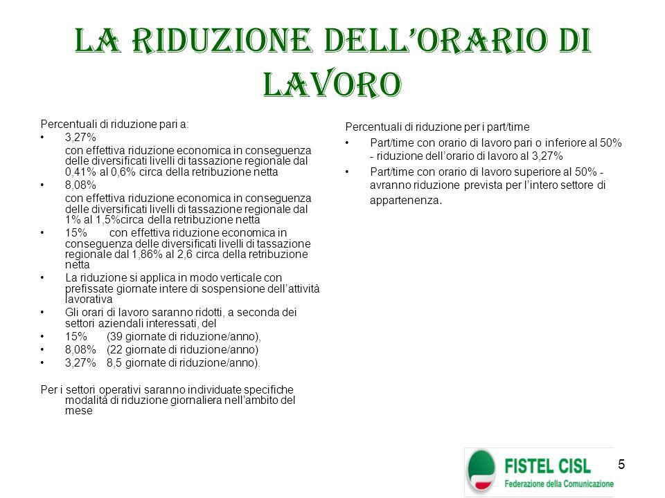 5 La riduzione dellorario di lavoro Percentuali di riduzione pari a: 3,27% con effettiva riduzione economica in conseguenza delle diversificati livell