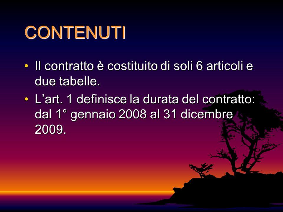 CONTENUTI Il contratto è costituito di soli 6 articoli e due tabelle.Il contratto è costituito di soli 6 articoli e due tabelle. Lart. 1 definisce la