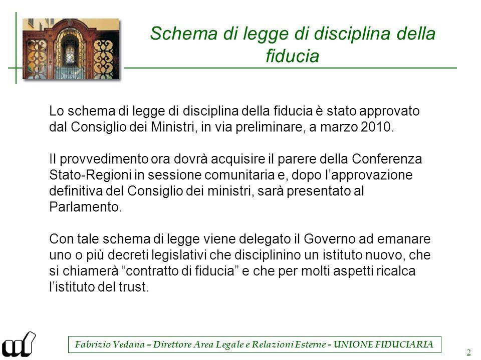 Fabrizio Vedana – Direttore Area Legale e Relazioni Esterne - UNIONE FIDUCIARIA 2 Schema di legge di disciplina della fiducia Lo schema di legge di disciplina della fiducia è stato approvato dal Consiglio dei Ministri, in via preliminare, a marzo 2010.