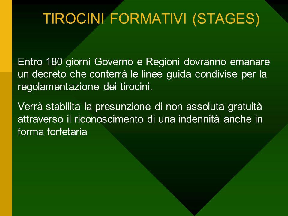TIROCINI FORMATIVI (STAGES) Entro 180 giorni Governo e Regioni dovranno emanare un decreto che conterrà le linee guida condivise per la regolamentazio