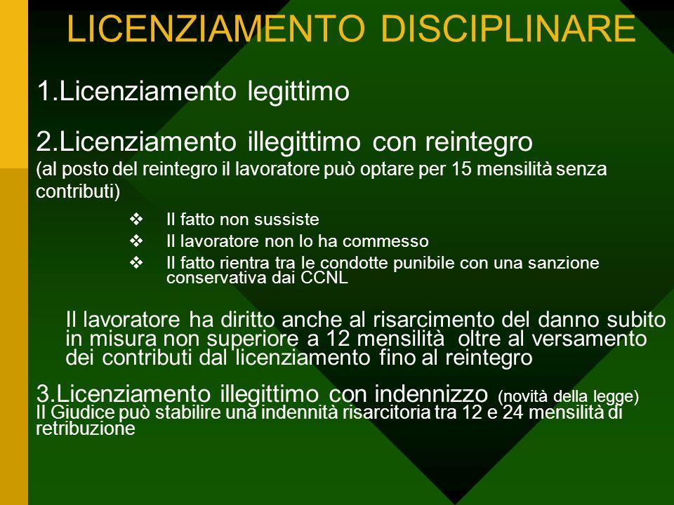 LICENZIAMENTO DISCIPLINARE 1.Licenziamento legittimo 2.Licenziamento illegittimo con reintegro (al posto del reintegro il lavoratore può optare per 15