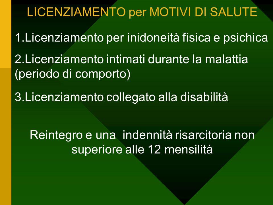 LICENZIAMENTO per MOTIVI DI SALUTE 1.Licenziamento per inidoneità fisica e psichica 2.Licenziamento intimati durante la malattia (periodo di comporto)