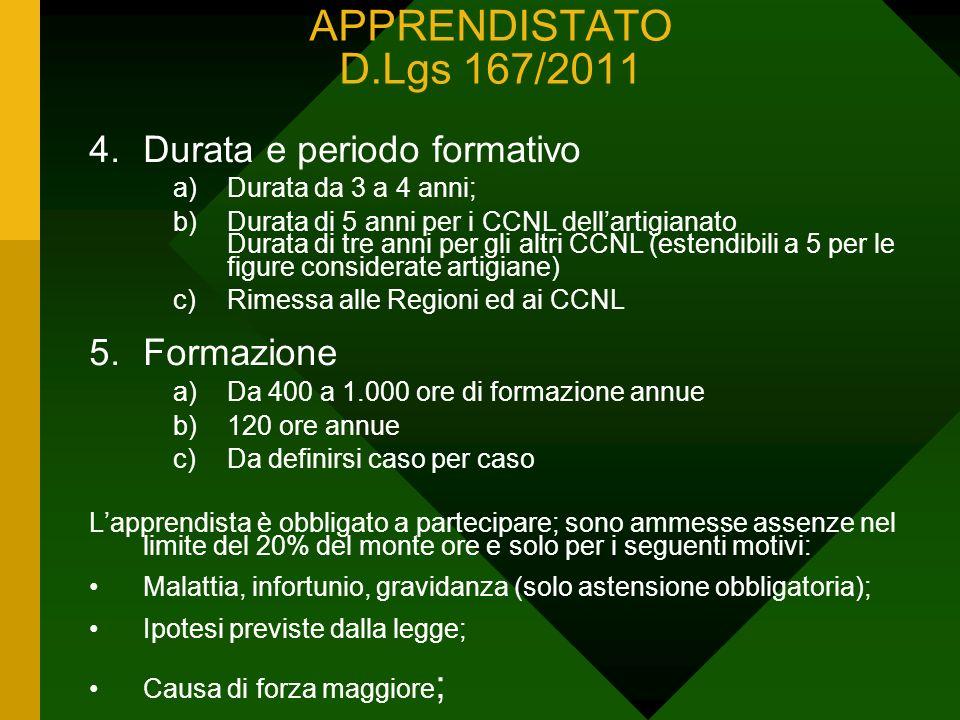 APPRENDISTATO D.Lgs 167/2011 4.Durata e periodo formativo a)Durata da 3 a 4 anni; b)Durata di 5 anni per i CCNL dellartigianato Durata di tre anni per