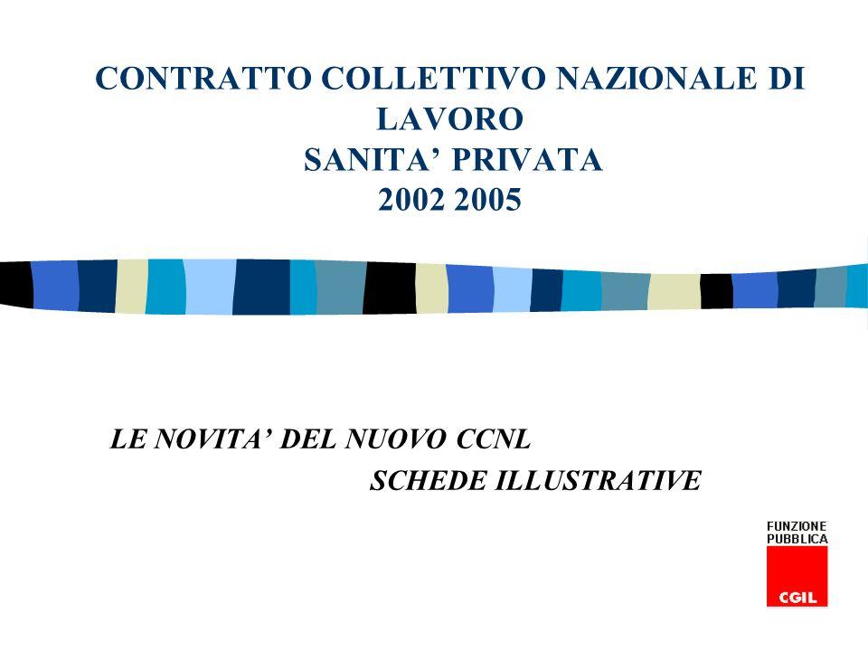 CONTRATTO COLLETTIVO NAZIONALE DI LAVORO SANITA PRIVATA 2002 2005 LE NOVITA DEL NUOVO CCNL SCHEDE ILLUSTRATIVE