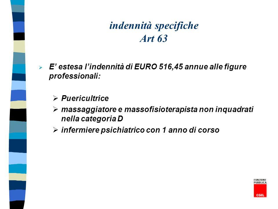 indennità specifiche Art 63 E estesa lindennità di EURO 516,45 annue alle figure professionali: Puericultrice massaggiatore e massofisioterapista non
