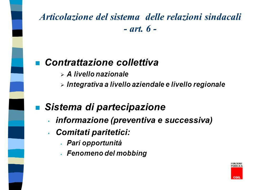 Articolazione del sistema delle relazioni sindacali - art. 6 - n Contrattazione collettiva A livello nazionale Integrativa a livello aziendale e livel