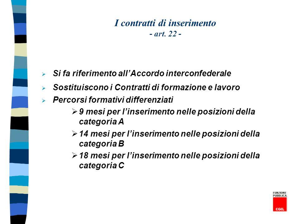 I contratti di inserimento - art. 22 - Si fa riferimento allAccordo interconfederale Sostituiscono i Contratti di formazione e lavoro Percorsi formati