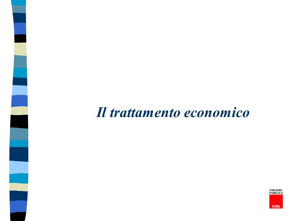 INCREMENTI SALARIALI Retribuzione tabellare ( art.