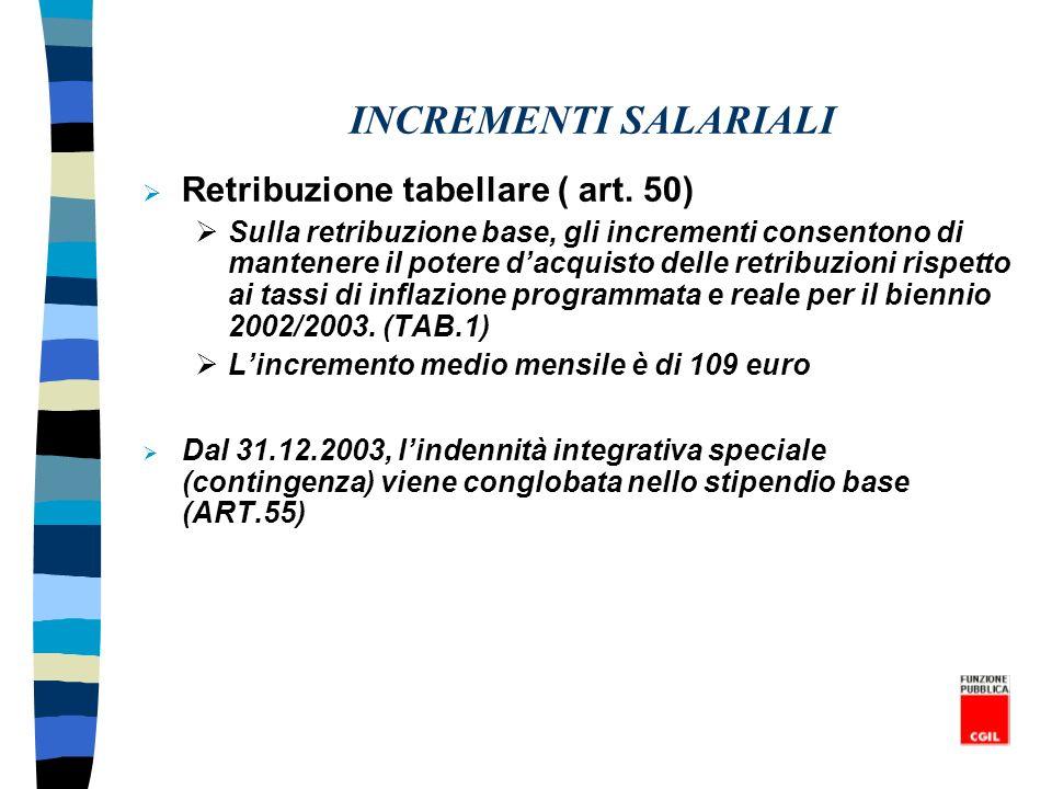INCREMENTI SALARIALI Retribuzione tabellare ( art. 50) Sulla retribuzione base, gli incrementi consentono di mantenere il potere dacquisto delle retri
