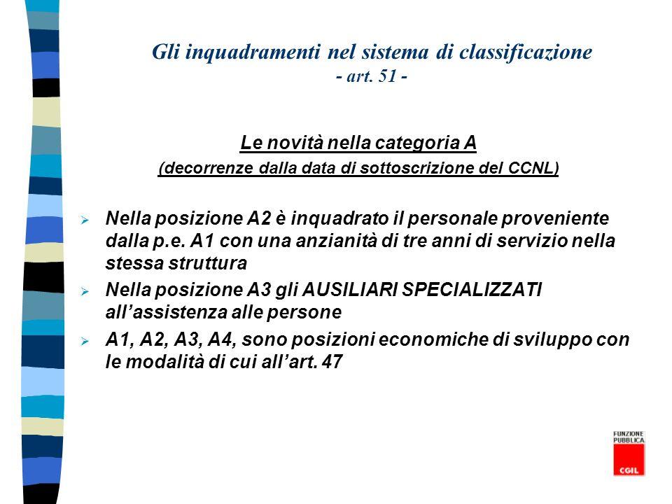 Gli inquadramenti nel sistema di classificazione - art. 51 - Le novità nella categoria A (decorrenze dalla data di sottoscrizione del CCNL) Nella posi