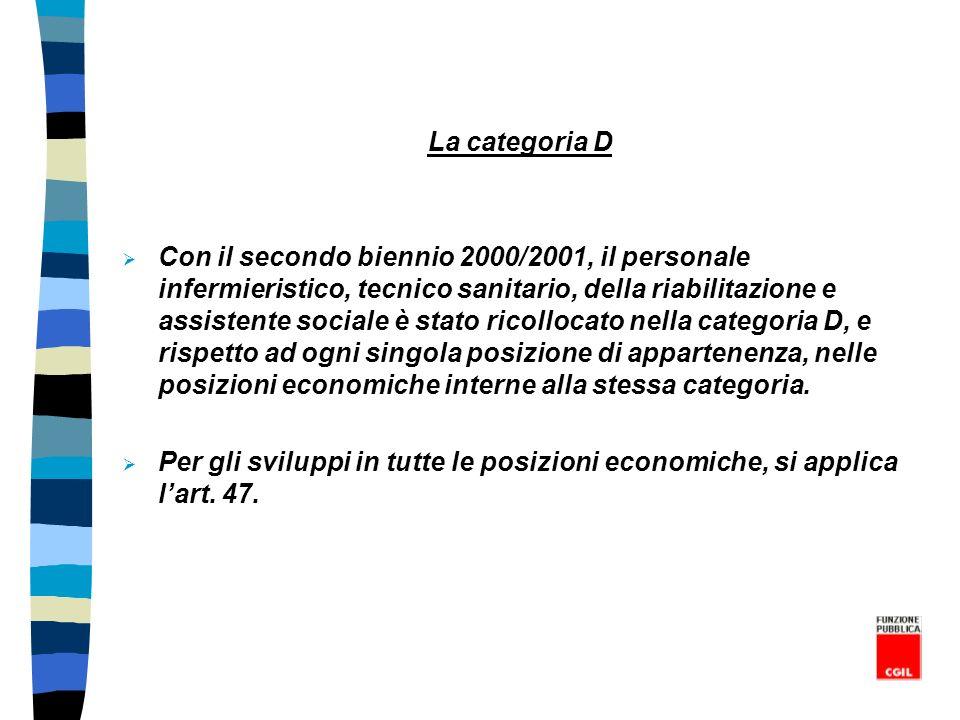 La categoria D Con il secondo biennio 2000/2001, il personale infermieristico, tecnico sanitario, della riabilitazione e assistente sociale è stato ri